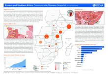 Eastern and Southern Africa: Communicable Diseases Snapshot (as of 15 August 2016)