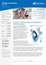 Burundi : Bulletin Humanitaire | Mai 2017