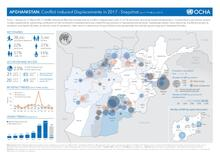 Afghanistan: Conflict Induced Displacements in 2017 - Snapshot (as of 19 March 2017)