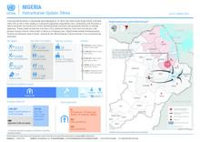 Nigeria: Humanitarian Snapshot - Dikwa (as of 2 March 2021)