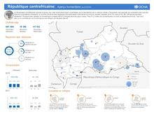 RCA: OCHA Aperçu humanitaire incidents (avr 2018)