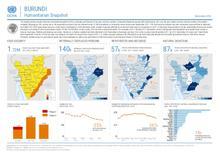 Burundi | Humanitarian Snapshot December 2018