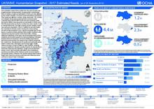 UKRAINE: Humanitarian Snapshot - 2017 Estimated Needs (as of 28 November 2016)