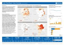 Lake Chad Basin: Crisis Overview (as of 07 July 2017)