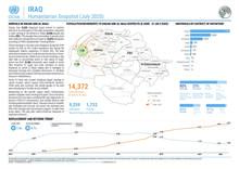 Iraq: Humanitarian Snapshot, July 2020 [EN]