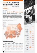 Sudan 2020 Humanitarian Response Plan Summary