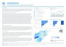 AFGHANISTAN: Humanitarian Access Snapshot (JANUARY 2021)