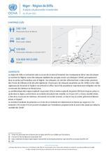 Niger - Région de Diffa Analyse situationnelle trimestrielle Au 30 juin 2021
