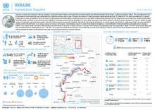 Ukraine: Humanitarian Snapshot (as of 21 May 2019) [EN/UA/RU]