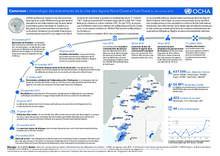 Cameroun : chronologie des événements de la crise des régions Nord-Ouest et Sud-Ouest (au 30 octobre 2018)