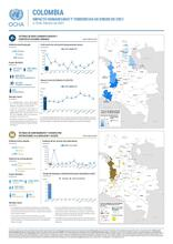 Impacto humanitario y tendencias en enero 2021