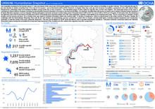 Ukraine: Humanitarian Snapshot (as of 3 October 2018)[EN/UA/RU]