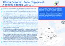 Ethiopia: Dashboard - Sector Response and Contextual Indicators (June 2017)