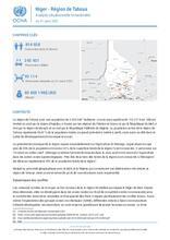 Niger - Région de Tahoua Analyse situationnelle trimestrielle Au 31 mars 2021