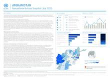 AFGHANISTAN: Humanitarian Access Snapshot (JUL 2020)