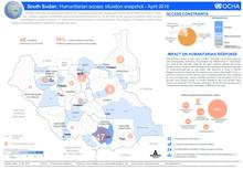 South Sudan: Humanitarian access situation snapshot - April 2016