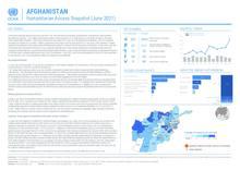 AFGHANISTAN: Humanitarian Access Snapshot (June 2021)