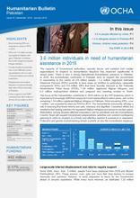 Humanitarian Bulletin Pakistan Issue 37 | December 2015 - January 2016