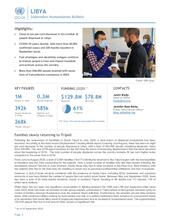 OCHA Libya l Humanitarian Bulletin (September 2020)