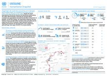 Ukraine: Humanitarian Snapshot (as of 31 August 2020) [EN/UK/RU]