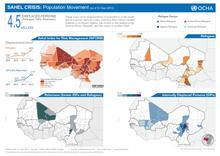 SAHEL CRISIS: Population Movement (as of 23 Sept 2015)
