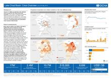 Lake Chad Basin: Crisis Overview (as of 04 May 2017)