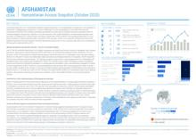 AFGHANISTAN: Humanitarian Access Snapshot (OCTOBER 2020)