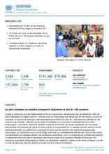Burundi | Rapport de situation - 21 décembre 2018
