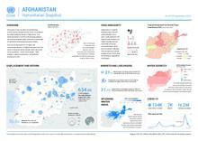Afghanistan: Humanitarian Snapshot (24 September 2021)