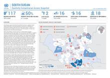 South Sudan: Quarterly Humanitarian Access Snapshot (July to September 2020)