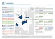Emergencias humanitarias junio 2020