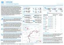 Ukraine: Humanitarian Snapshot (as of 20 July 2020) [EN/UK/RU]