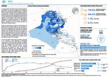 Iraq: Humanitarian Snapshot, January 2020 [EN]