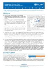 Afghanistan Returnee Crisis Situation Report No.9 (21 April 2017)