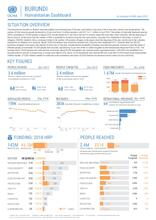 Burundi 2018 | Humanitarian Dashboard (Jan-Jun 2018) [EN]