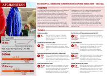 Flash Appeal: Snapshot of Immediate Humanitarian Response Needs (Sept – Dec 2021)