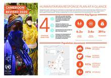 Cameroon: Humanitarian Response Plan2020Revised (summary)