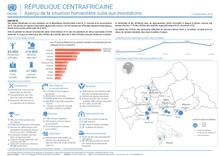RCA: OCHA Aperçu de la situation humanitaire sur les inondations (12 déc 2019)