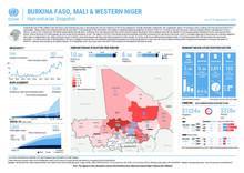 Burkina Faso, Mali and Niger Humanitarian Snapshot - 16 September 2020 [EN/FR]