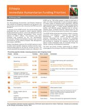 Ethiopia Immediate Humanitarian Funding Priorities