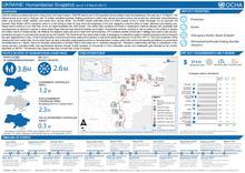 Ukraine: Humanitarian Snapshot (as of 14 March 2017) [EN/RU/UK]