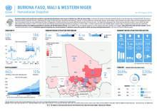 Burkina Faso, Mali and western Niger Humanitarian Snapshot - August 2019 [EN/FR]