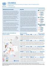 Emergencias humanitarias reportadas por los Equipos Locales de Coordinación (ELC) entre enero y abril de 2021. 12/04/2021