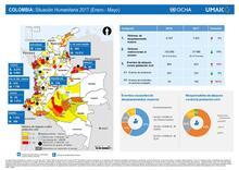 COLOMBIA: Snapshot Situación Humanitaria (Enero - Mayo 2017)