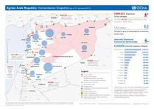 Syrian Arab Republic: Humanitarian Snapshot (as of 31 December 2016) [EN/AR]