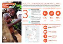Cameroon: Humanitarian Response Plan2020(summary)