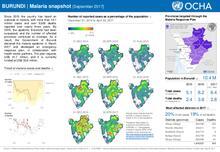 BURUNDI | snapshot Malaria (Août 2017) [FR/EN] [CLONED]
