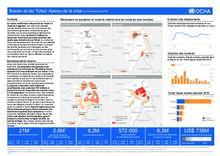 Bassin du lac Tchad: Aperçu de la crise (au 19 septembre 2016) [FR/EN]