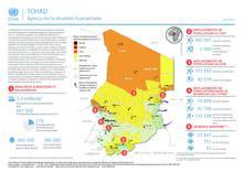 Tchad - Aperçu de la situation humanitaire (août 2019)