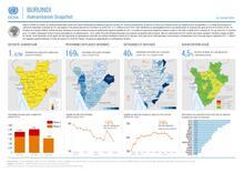 Burundi: Humanitarian Snapshot (July 2018) [FR]